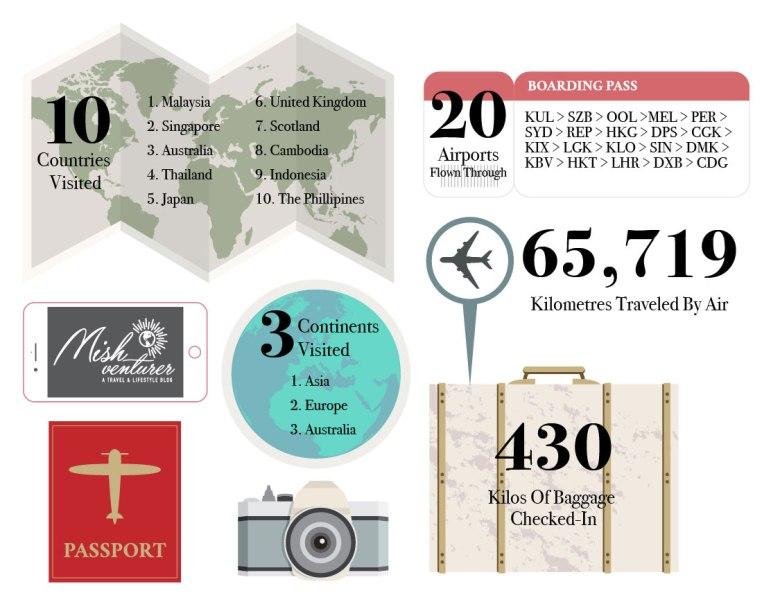 travel-index-mishventurer